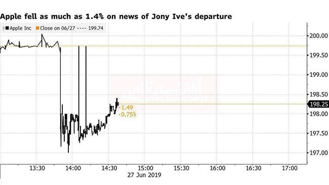 سقوط سهام اپل بعد از استعفای طراح ارشد اپل