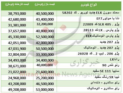 قیمت خودروهای داخلی در بازار و کارخانه