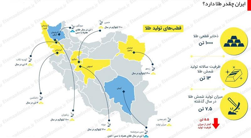 اینفوگرافیک:میزان ذخایر طلا در ایران چقدر است؟