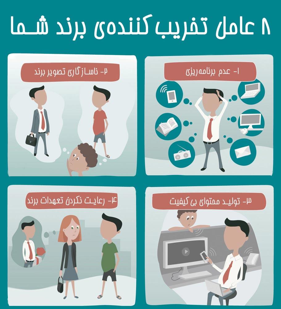عوامل تخریب برند شخصی شما