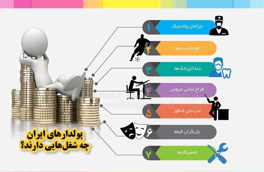 اینفوگرافیک:ثروتمندان ایرانی چه شغلی دارند؟!